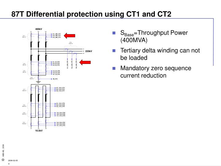 87T Differential protection using CT1 and CT2