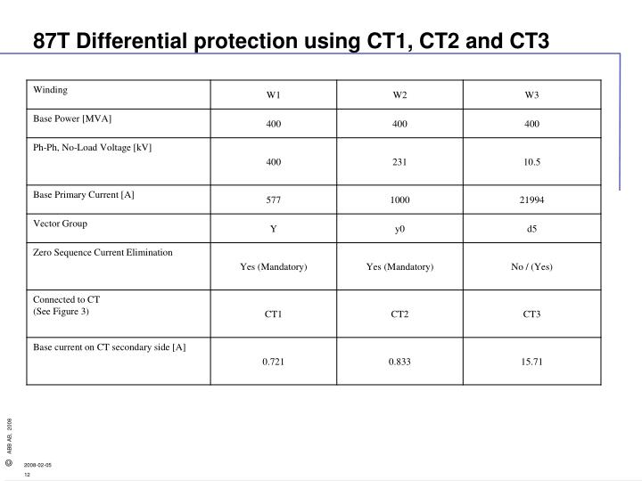 87T Differential protection using CT1, CT2 and CT3