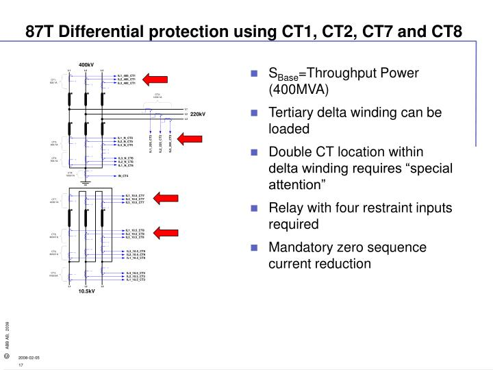 87T Differential protection using CT1, CT2, CT7 and CT8