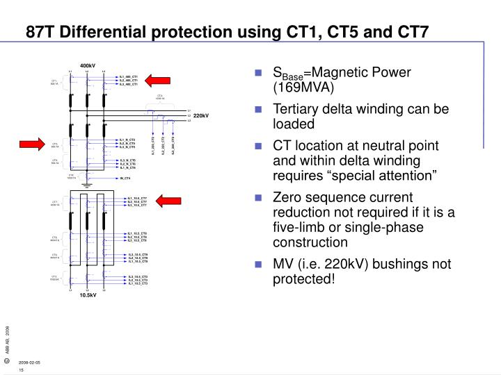 87T Differential protection using CT1, CT5 and CT7