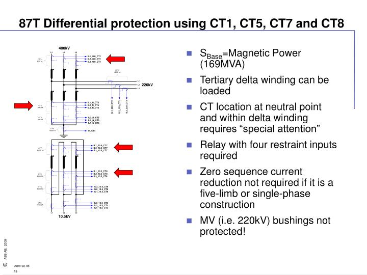 87T Differential protection using CT1, CT5, CT7 and CT8
