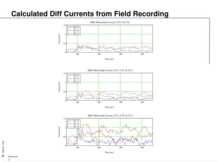Calculated Diff Currents from Field Recording