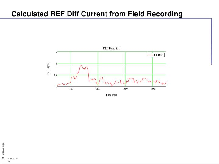Calculated REF Diff Current from Field Recording