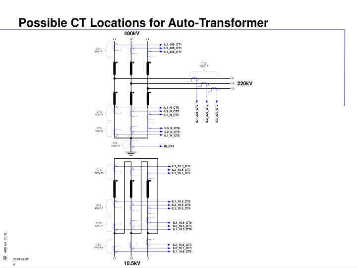 Possible CT Locations for Auto-Transformer