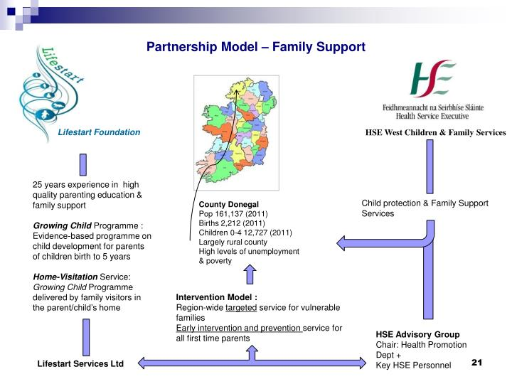 family and partnership model Nurse-family partnership is a non-profit that transforms the first thousand days of life for babies born to moms living in poverty across the united states beginning during pregnancy, and until the child is two, nurses visit moms at home to educate them on parenting, share resources, and perform health checks.