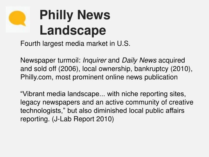 Philly News Landscape