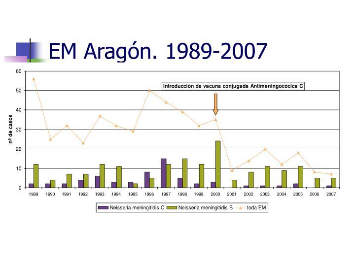 EM Aragón. 1989-2007