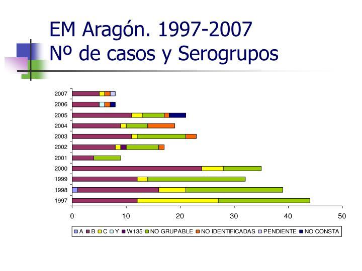 EM Aragón. 1997-2007