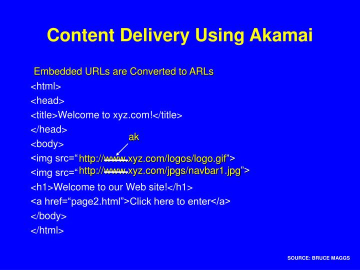 Embedded URLs are Converted to ARLs