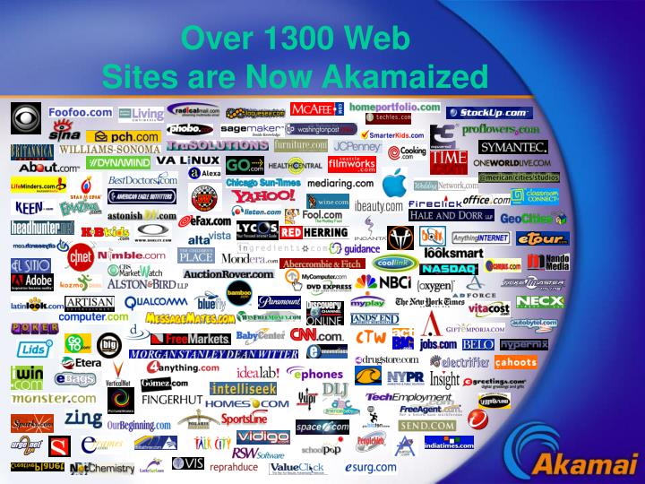 Over 1300 Web
