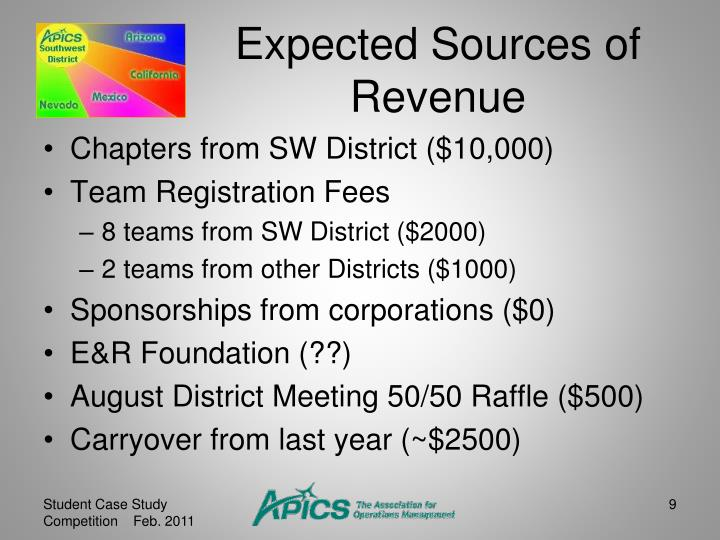 Expected Sources of Revenue