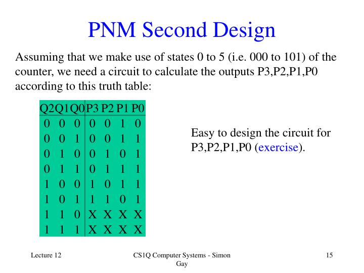 PNM Second Design
