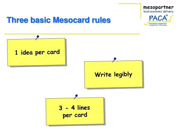 Three basic mesocard rules