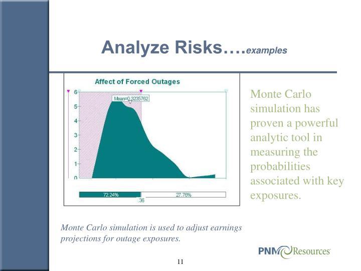 Analyze Risks….