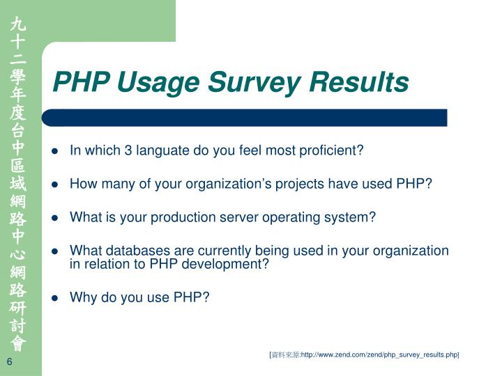 PHP Usage Survey Results