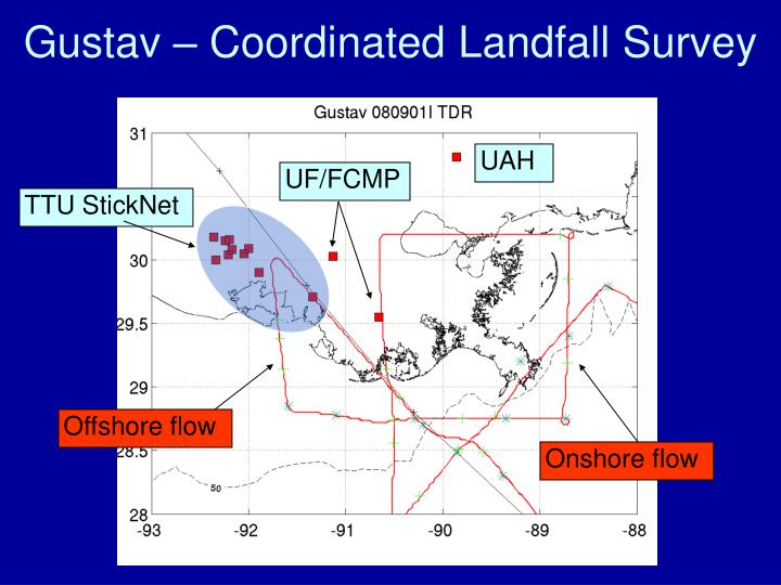 Gustav – Coordinated Landfall Survey