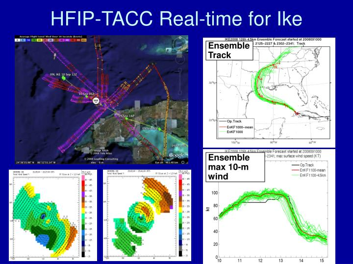 HFIP-TACC Real-time for Ike