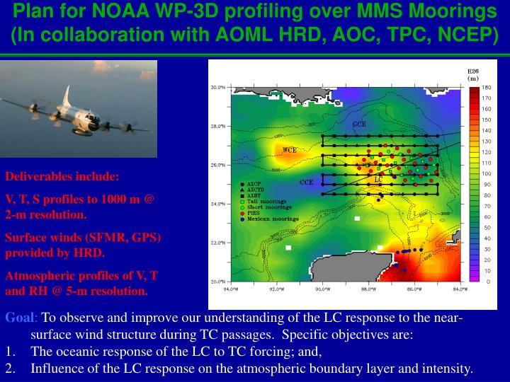 Plan for NOAA WP-3D profiling over MMS Moorings (In collaboration with AOML HRD, AOC, TPC, NCEP)