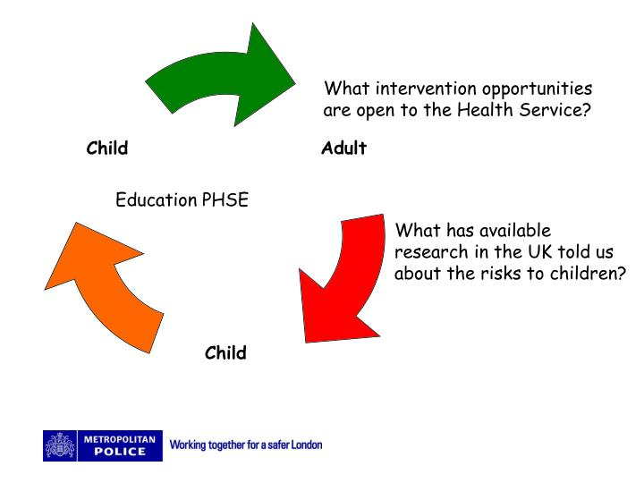 What intervention opportunities are open to the Health Service?