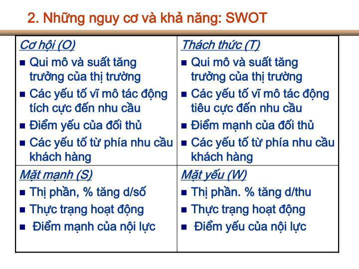 2. Những nguy cơ và khả năng: SWOT