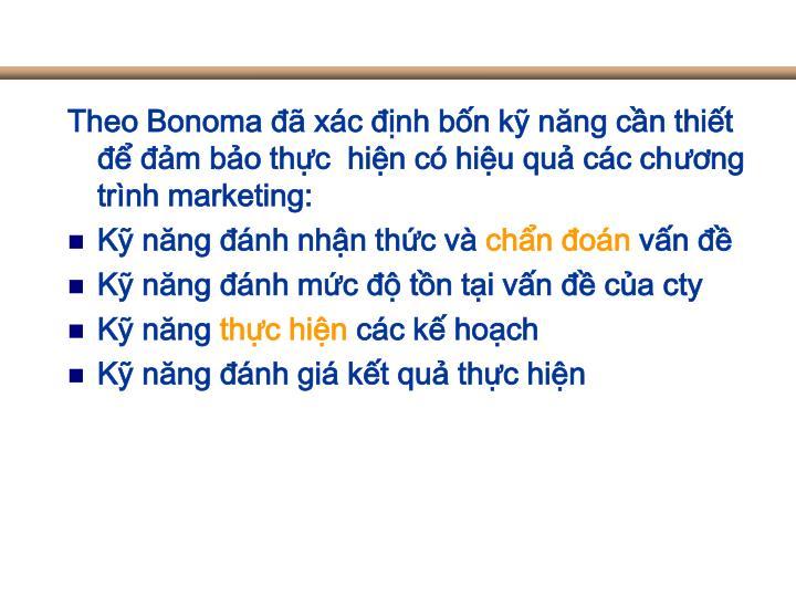 Theo Bonoma