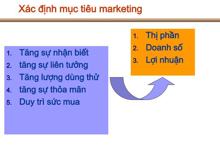Xác định mục tiêu marketing