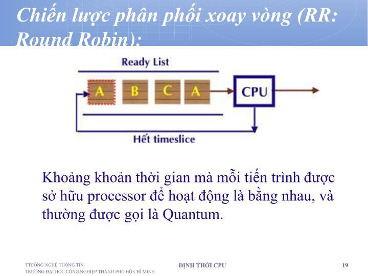 Chiến lược phân phối xoay vòng (RR: Round Robin):