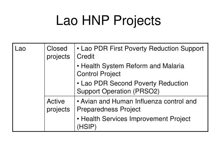 Lao HNP Projects