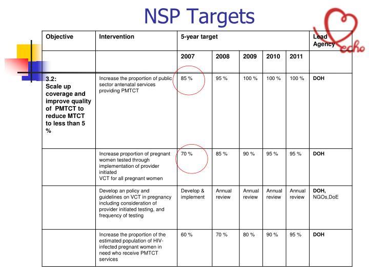 NSP Targets