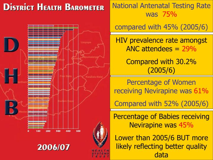National Antenatal Testing Rate was