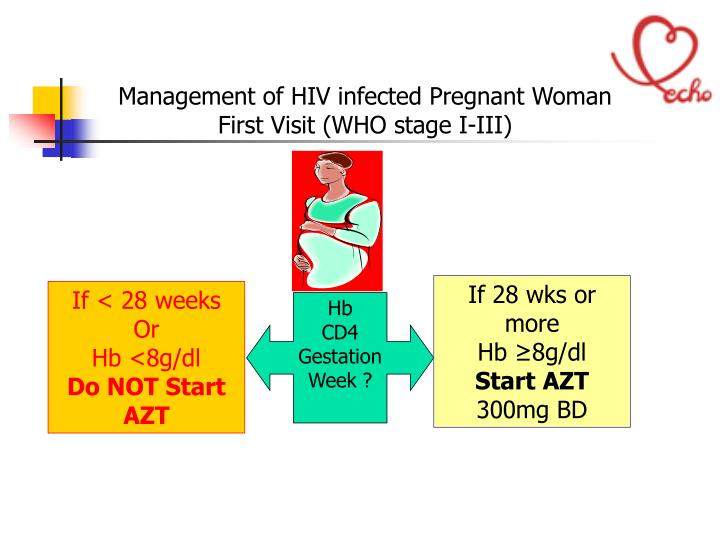 Management of HIV infected Pregnant Woman