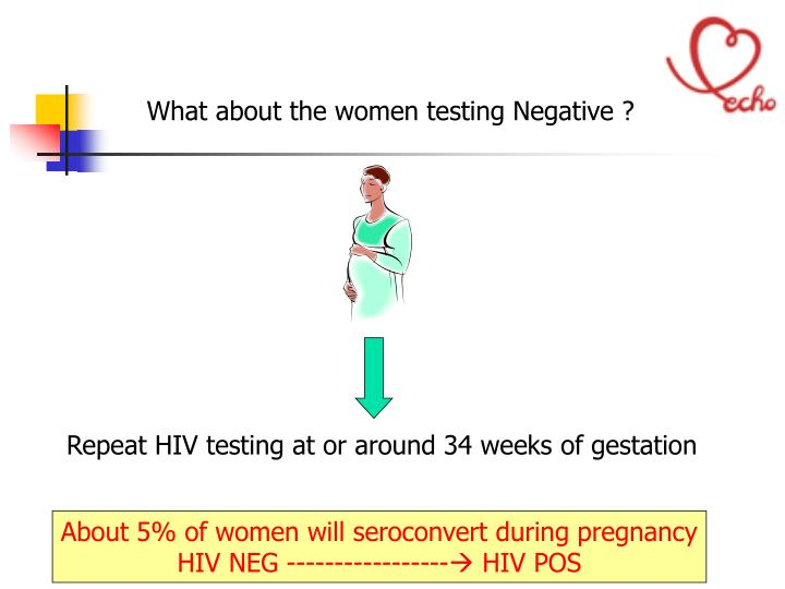 What about the women testing Negative ?