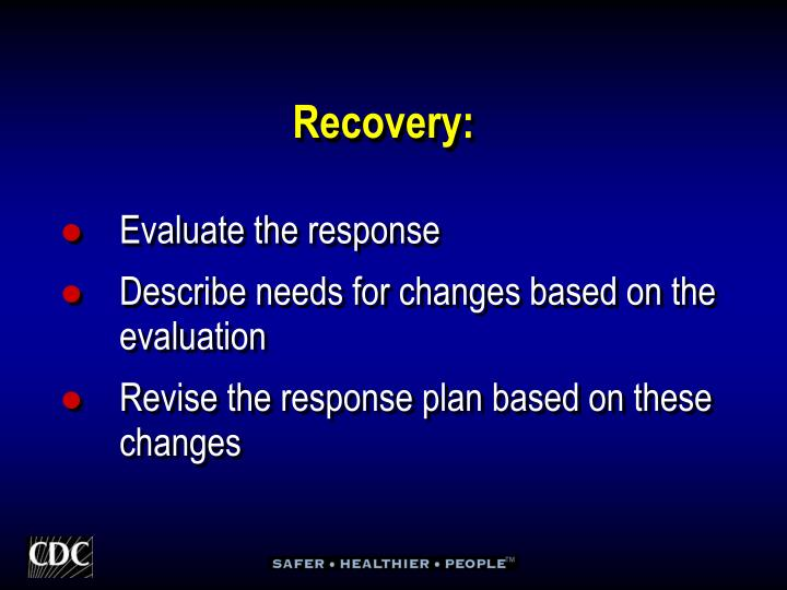 Recovery: