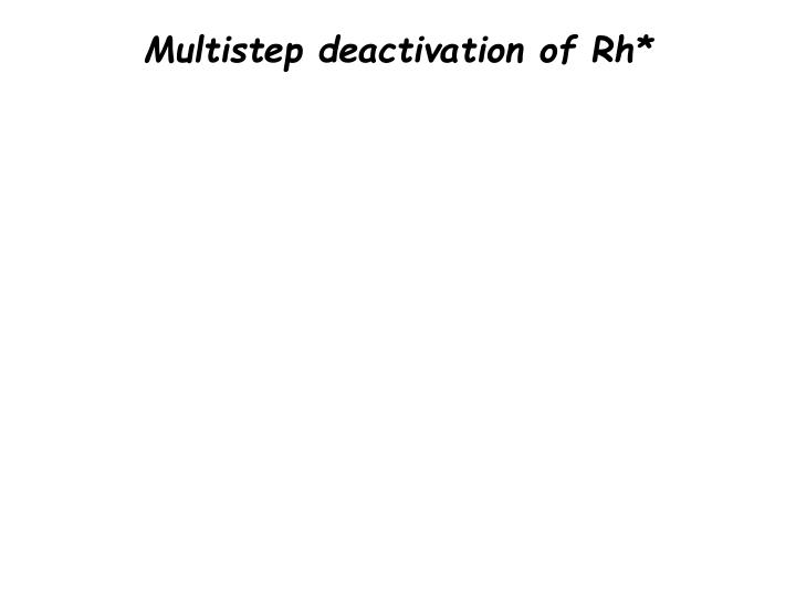 Multistep deactivation of Rh*