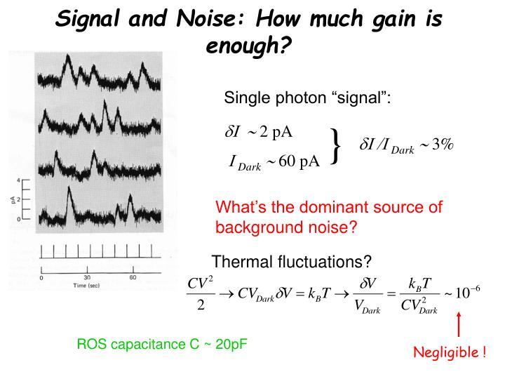 Signal and Noise: How much gain is enough?