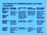 four features of a well built question and types of questions