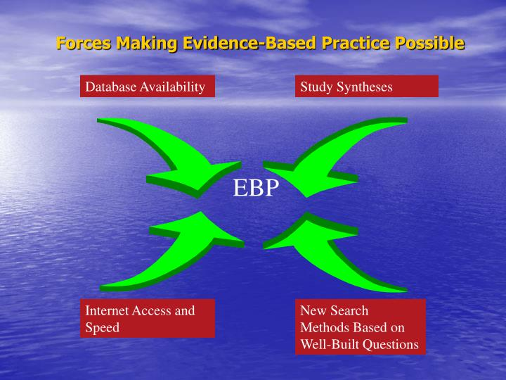 Forces Making Evidence-Based Practice Possible