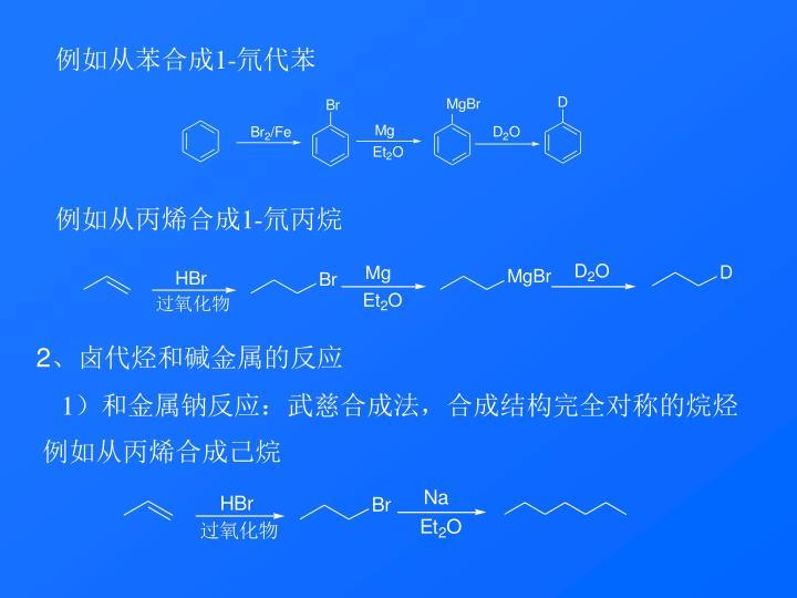 例如从苯合成