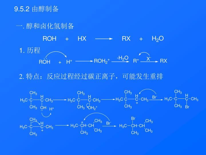 醇和卤化氢制备