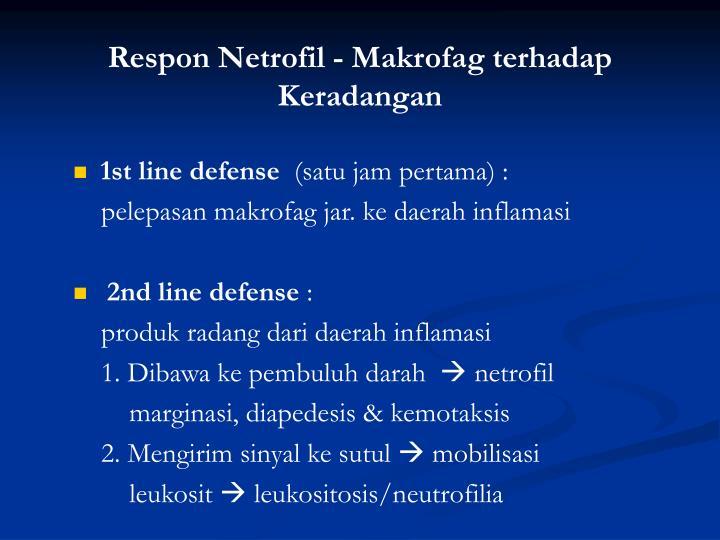 Respon Netrofil - Makrofag terhadap Keradangan
