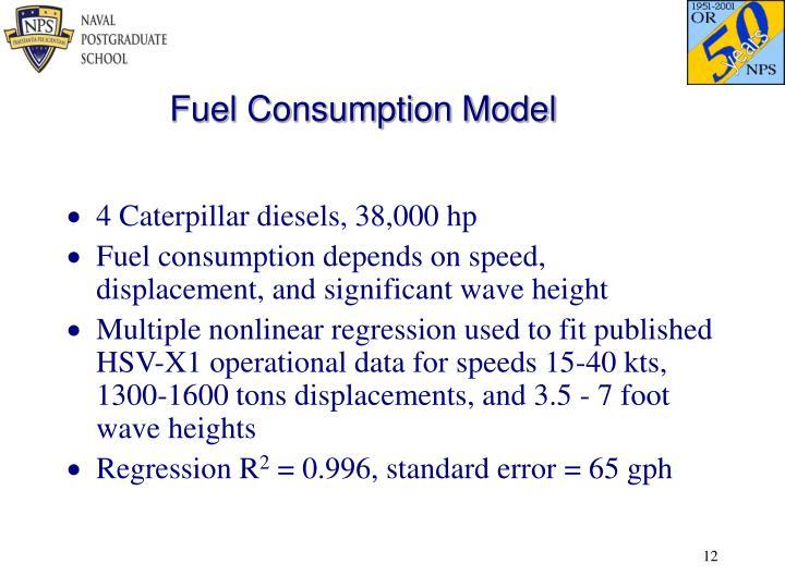 Fuel Consumption Model
