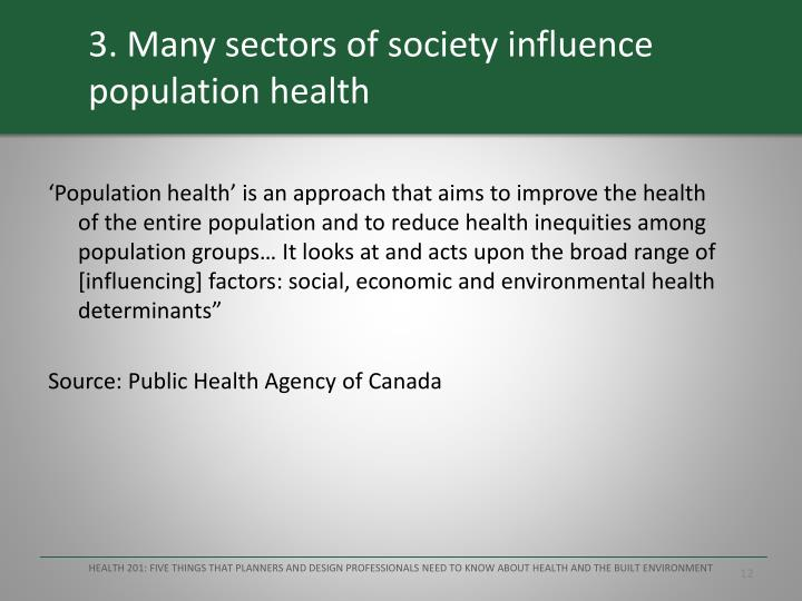 3. Many sectors of society influence