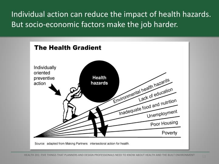 Individual action can reduce the impact of health hazards. But socio-economic factors make the job harder.