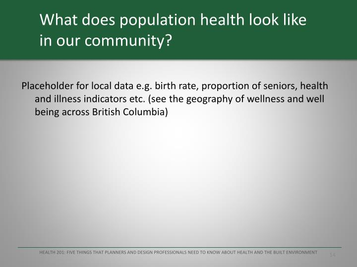 What does population health look like in our community?