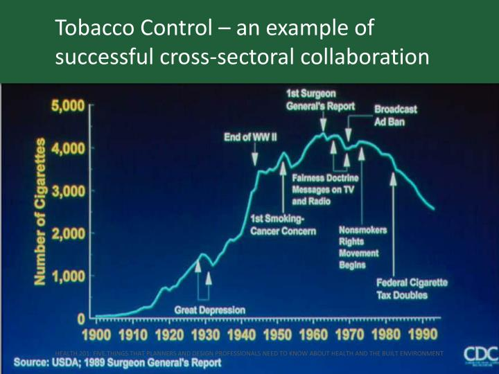 Tobacco Control – an example of successful cross-sectoral collaboration