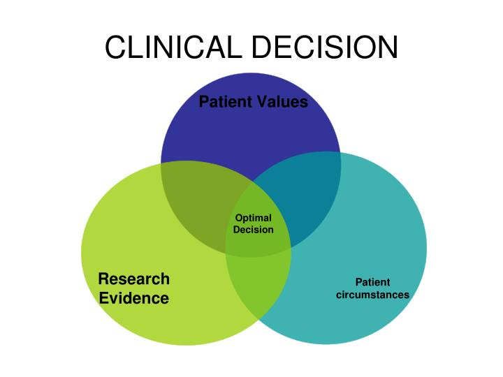 CLINICAL DECISION