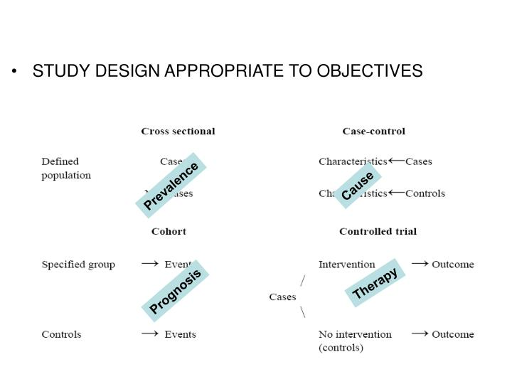 STUDY DESIGN APPROPRIATE TO OBJECTIVES