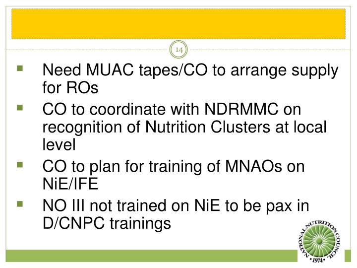 Need MUAC tapes/CO to arrange supply for ROs