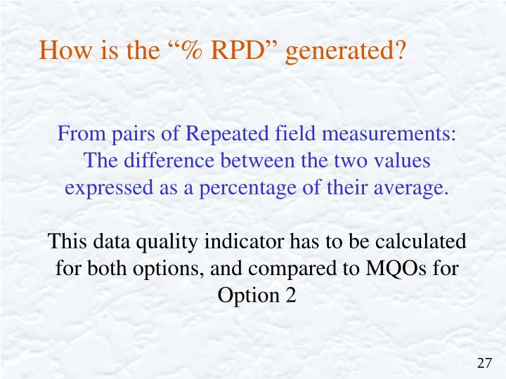 "How is the ""% RPD"" generated?"