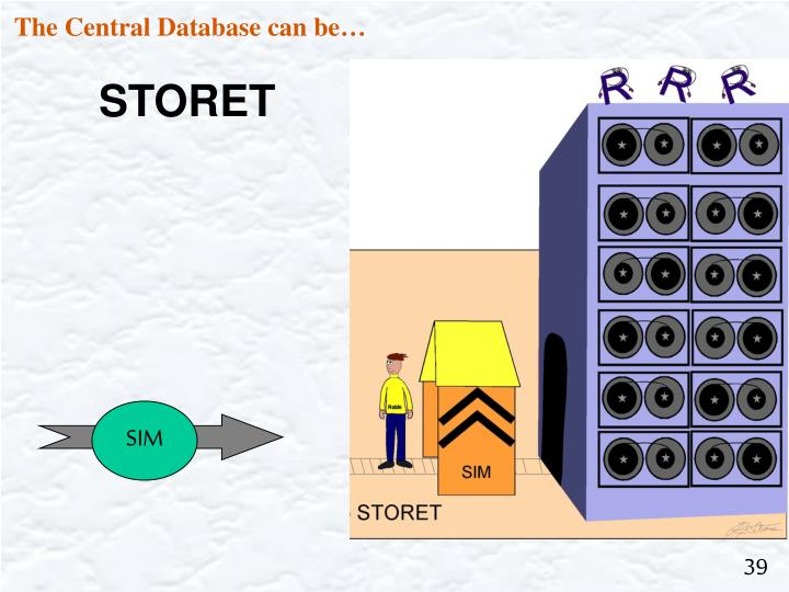 The Central Database can be…